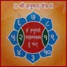 Hanuman Yantra photo